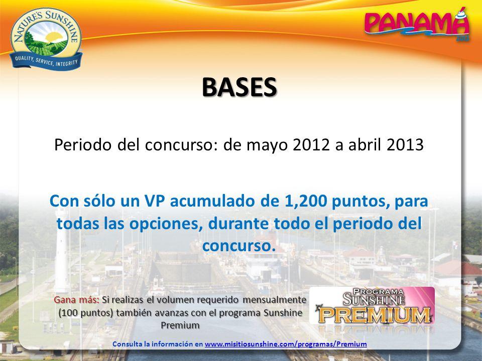 BASES Periodo del concurso: de mayo 2012 a abril 2013 Con sólo un VP acumulado de 1,200 puntos, para todas las opciones, durante todo el periodo del c