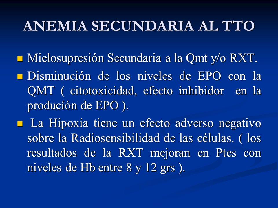 ANEMIA SECUNDARIA AL TTO Mielosupresión Secundaria a la Qmt y/o RXT.