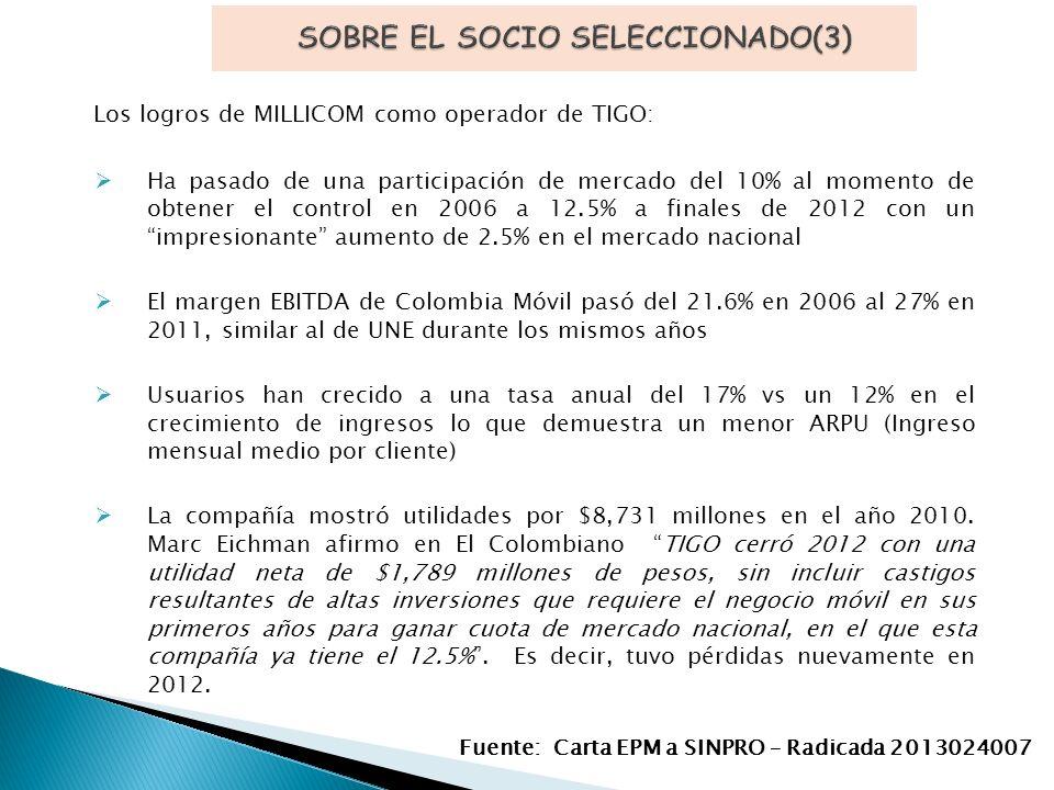 Los logros de MILLICOM como operador de TIGO: Ha pasado de una participación de mercado del 10% al momento de obtener el control en 2006 a 12.5% a finales de 2012 con un impresionante aumento de 2.5% en el mercado nacional El margen EBITDA de Colombia Móvil pasó del 21.6% en 2006 al 27% en 2011, similar al de UNE durante los mismos años Usuarios han crecido a una tasa anual del 17% vs un 12% en el crecimiento de ingresos lo que demuestra un menor ARPU (Ingreso mensual medio por cliente) La compañía mostró utilidades por $8,731 millones en el año 2010.