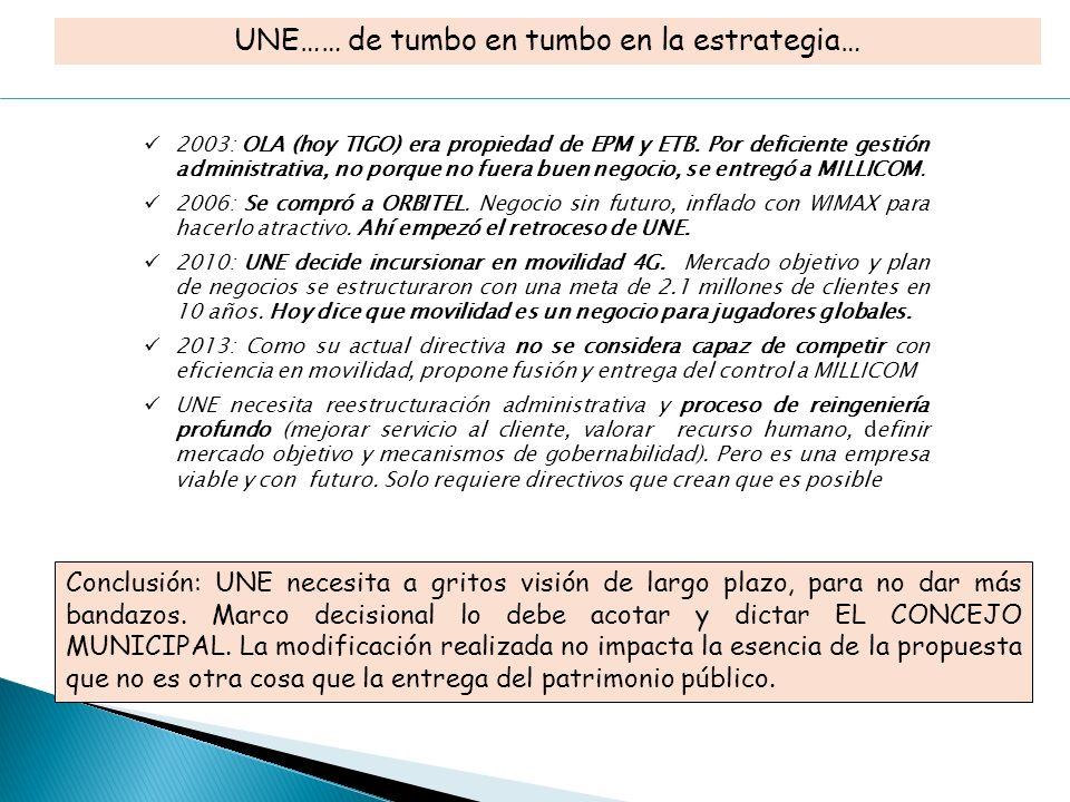 UNE…… de tumbo en tumbo en la estrategia… 2003: OLA (hoy TIGO) era propiedad de EPM y ETB.
