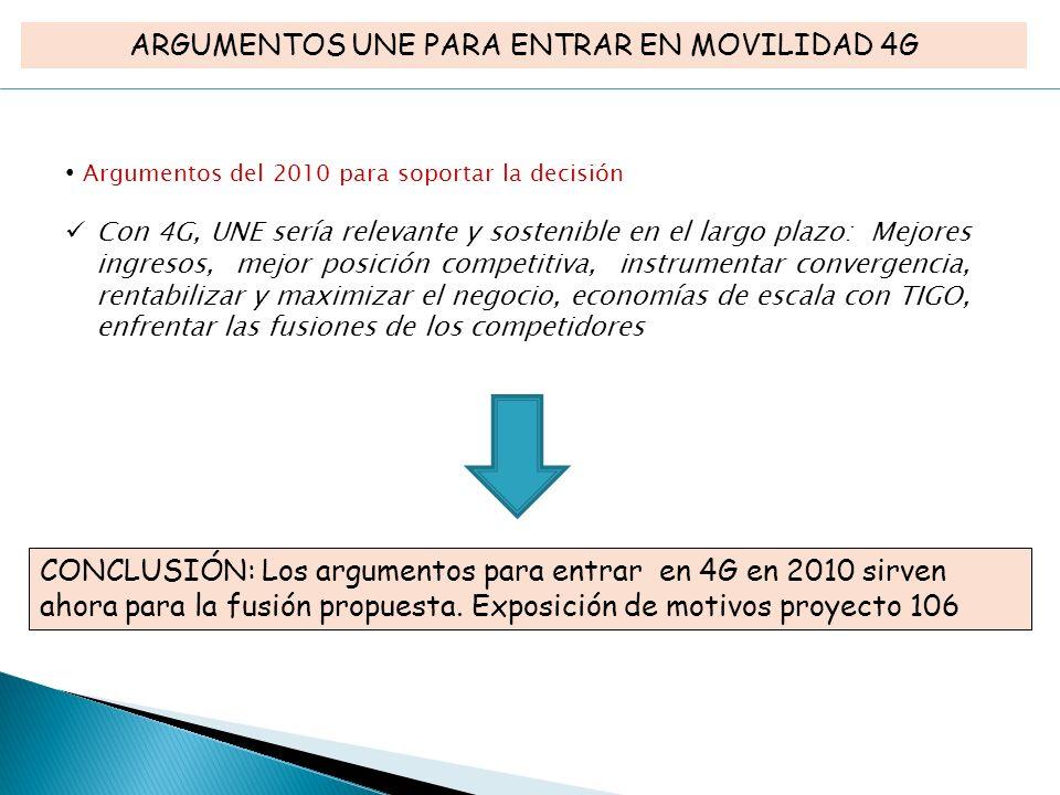 ARGUMENTOS UNE PARA ENTRAR EN MOVILIDAD 4G Argumentos del 2010 para soportar la decisión Con 4G, UNE sería relevante y sostenible en el largo plazo: Mejores ingresos, mejor posición competitiva, instrumentar convergencia, rentabilizar y maximizar el negocio, economías de escala con TIGO, enfrentar las fusiones de los competidores CONCLUSIÓN: Los argumentos para entrar en 4G en 2010 sirven ahora para la fusión propuesta.