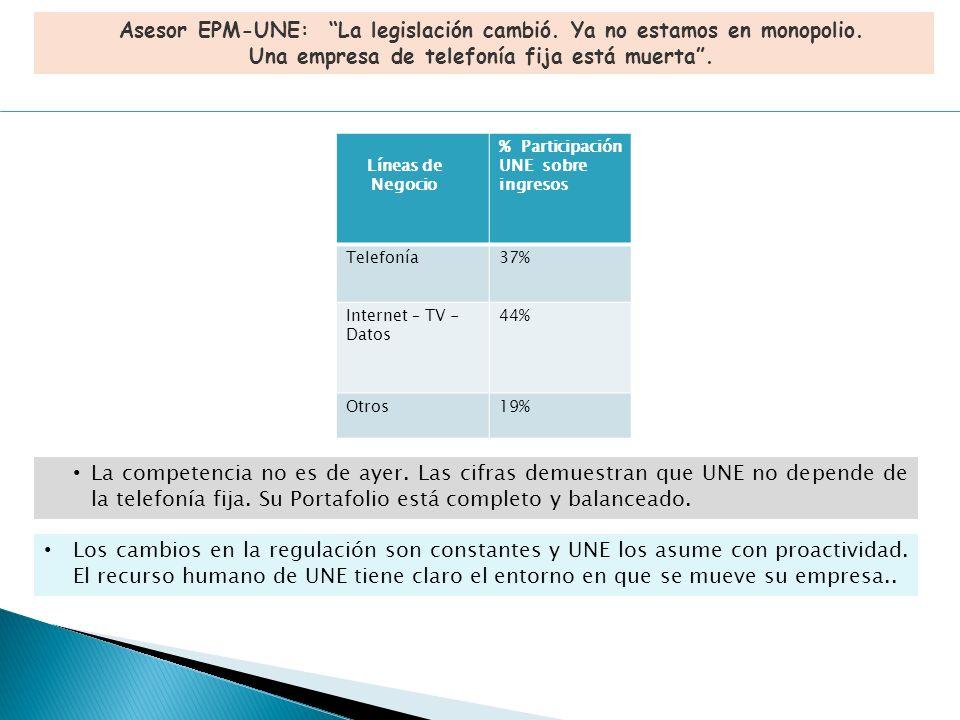Líneas de Negocio % Participación UNE sobre ingresos Telefonía37% Internet – TV - Datos 44% Otros19% Asesor EPM-UNE: La legislación cambió.