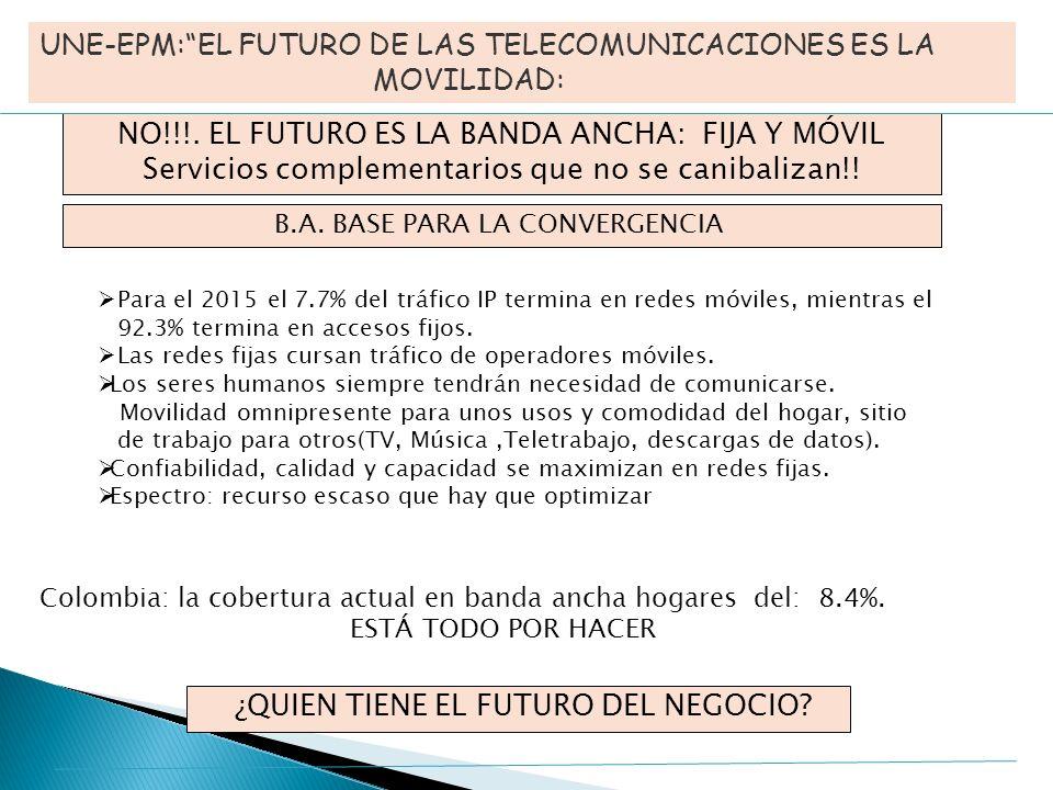 UNE-EPM:EL FUTURO DE LAS TELECOMUNICACIONES ES LA MOVILIDAD: NO!!!.