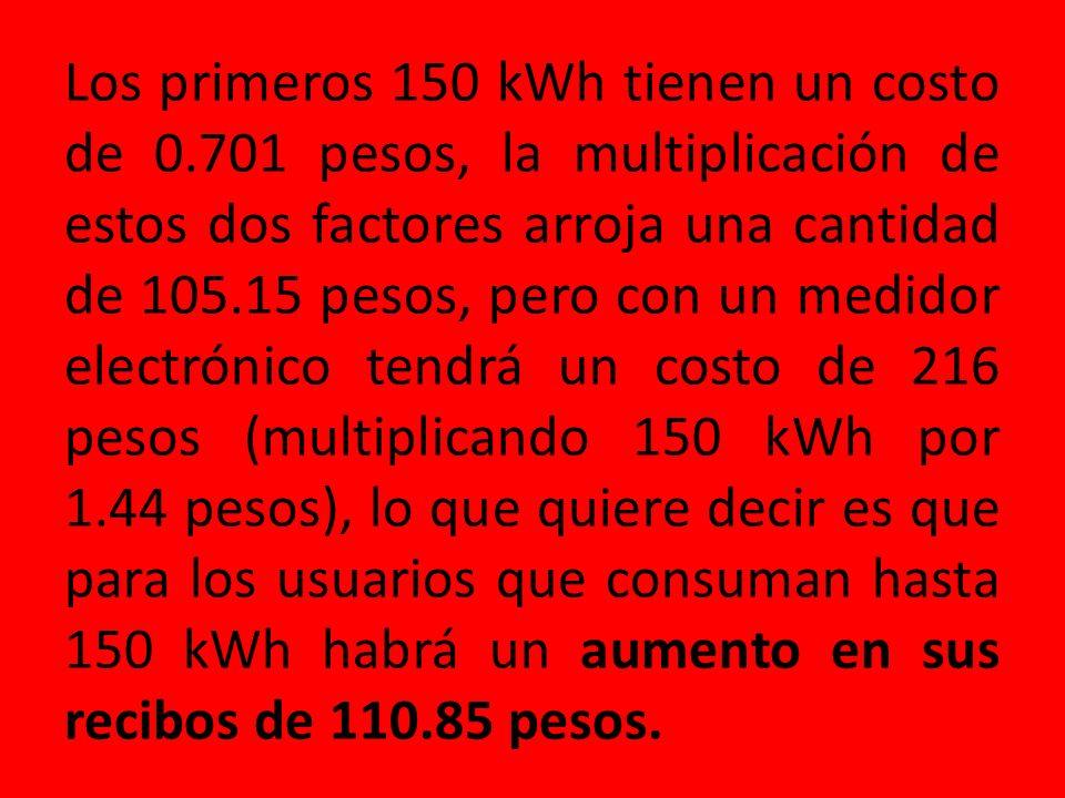 Independientemente de que no se están tomando lecturas señalan un consumo de 344 kWh y aplican el subsidio de la siguiente manera: ConceptokWhPrecioTo