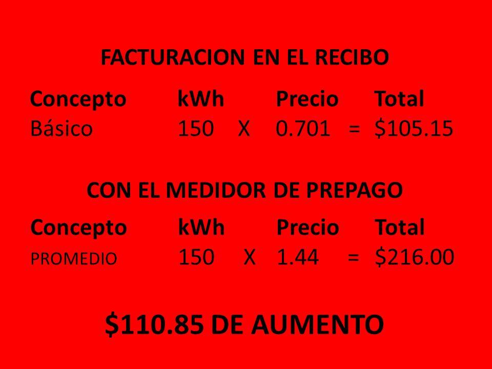 Los primeros 150 kWh tienen un costo de 0.701 pesos, la multiplicación de estos dos factores arroja una cantidad de 105.15 pesos, pero con un medidor