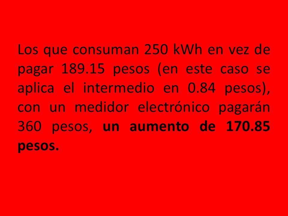 ConceptokWhPrecioTotal Básico150 X0.701 =$105.15 CON EL MEDIDOR DE PREPAGO FACTURACION EN EL RECIBO ConceptokWhPrecioTotal PROMEDIO 150 X1.44 =$216.00