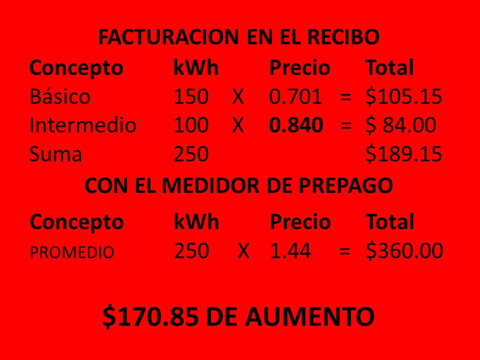 Los que consuman 250 kWh en vez de pagar 189.15 pesos (en este caso se aplica el intermedio en 0.84 pesos), con un medidor electrónico pagarán 360 pes