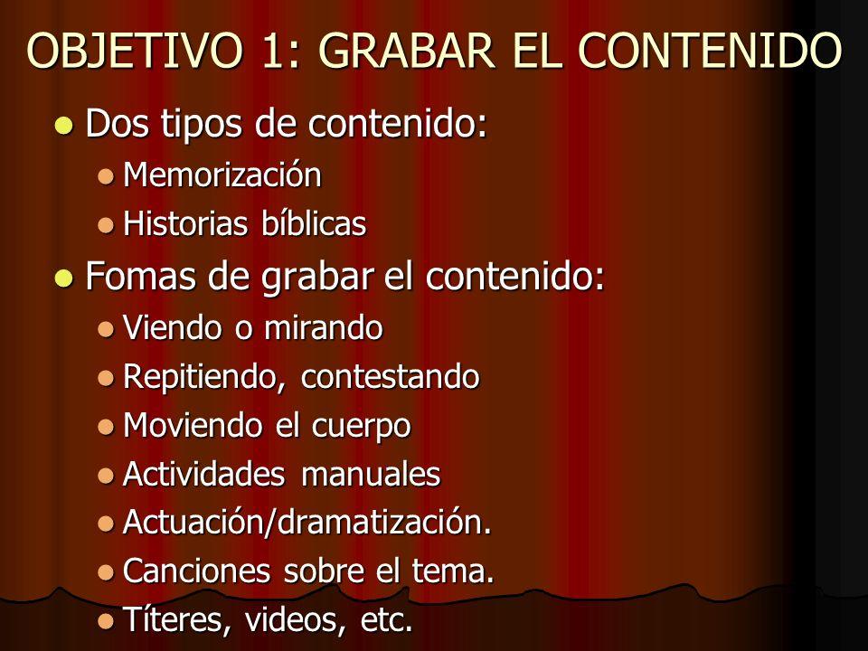 OBJETIVO 1: GRABAR EL CONTENIDO Dos tipos de contenido: Dos tipos de contenido: Memorización Memorización Historias bíblicas Historias bíblicas Fomas