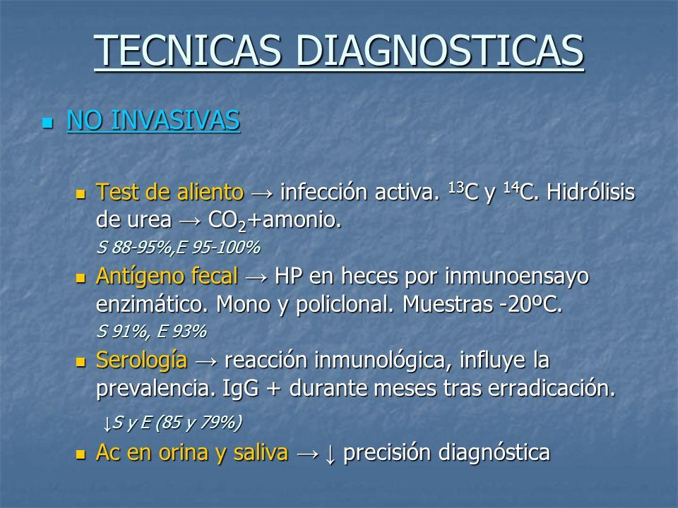 TECNICAS DIAGNOSTICAS NO INVASIVAS NO INVASIVAS Test de aliento infección activa. 13 C y 14 C. Hidrólisis de urea CO 2 +amonio. Test de aliento infecc