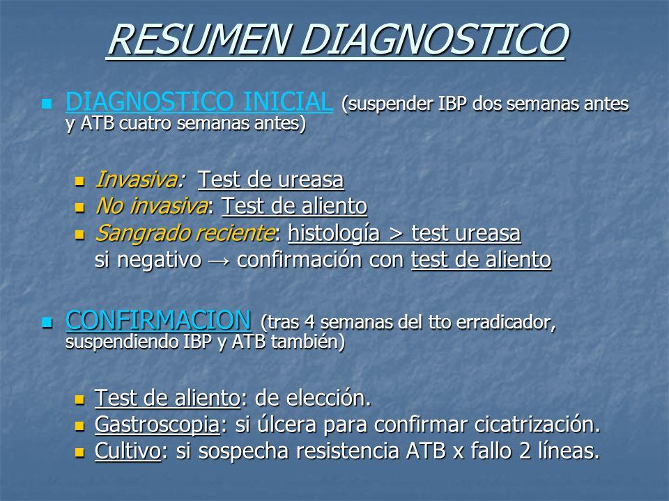 RESUMEN DIAGNOSTICO (suspender IBP dos semanas antes y ATB cuatro semanas antes) DIAGNOSTICO INICIAL (suspender IBP dos semanas antes y ATB cuatro sem