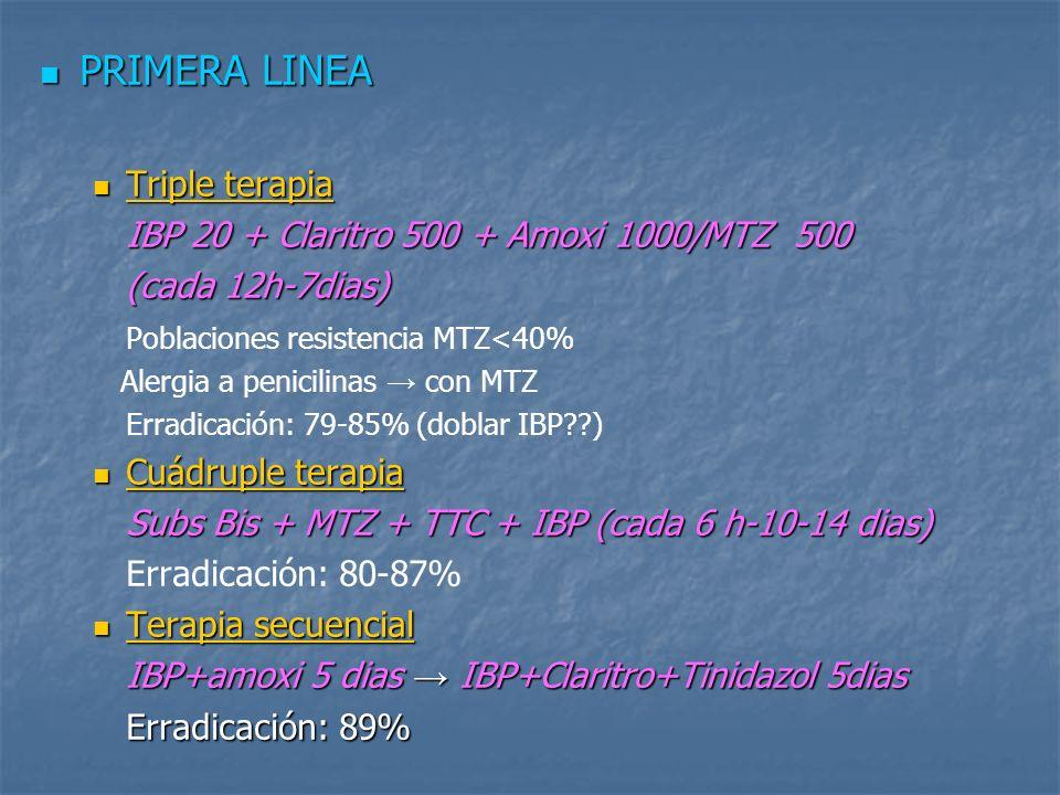 PRIMERA LINEA PRIMERA LINEA Triple terapia Triple terapia IBP 20 + Claritro 500 + Amoxi 1000/MTZ 500 (cada 12h-7dias) Poblaciones resistencia MTZ<40%