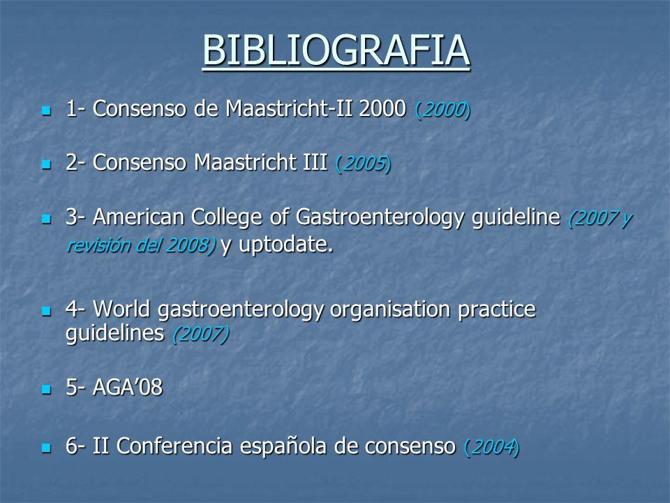 BIBLIOGRAFIA 1- Consenso de Maastricht-II 2000 (2000) 1- Consenso de Maastricht-II 2000 (2000) 2- Consenso Maastricht III (2005) 2- Consenso Maastrich