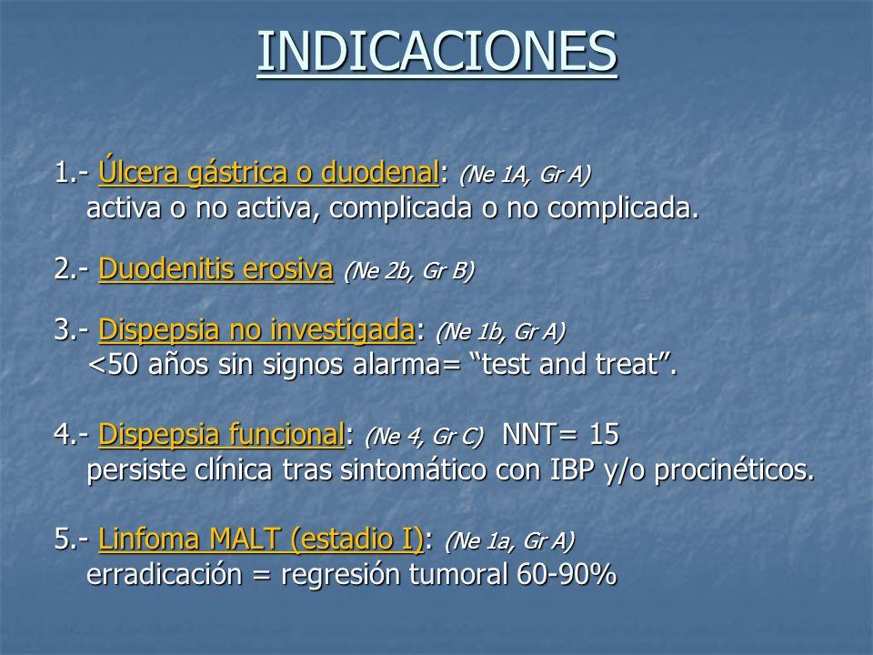 SEGUNDA LINEA SEGUNDA LINEA Cuádruple terapia (10-14 dias) Cuádruple terapia (10-14 dias) Erradicación acumulada: 94% Muchas pastillas, efectos secundarios ALTERNATIVAS (sin cultivo, tercera línea empírica) ALTERNATIVAS (sin cultivo, tercera línea empírica) Triple con Levofloxacino Triple con Levofloxacino Levo +Amoxi + IBP (cada 12 h-10 dias) Levo +Amoxi + IBP (cada 12 h-10 dias) Éxito 70%.