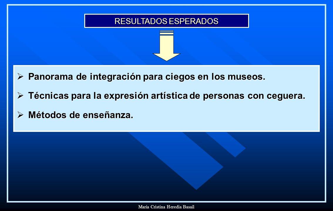 Panorama de integración para ciegos en los museos.