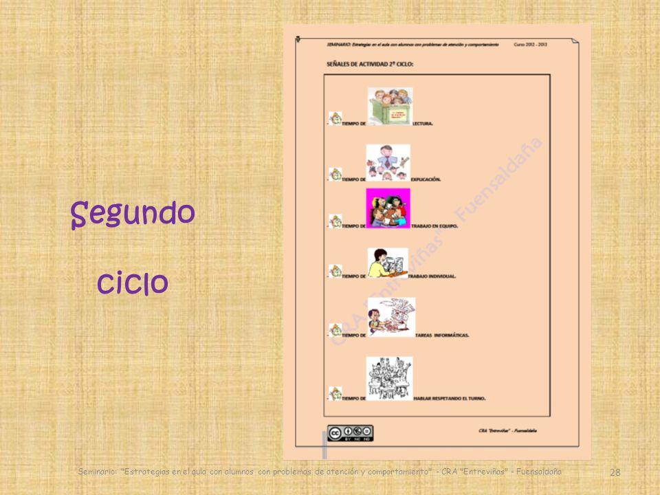 28 Seminario: Estrategias en el aula con alumnos con problemas de atención y comportamiento - CRA Entreviñas - Fuensaldaña Segundo ciclo