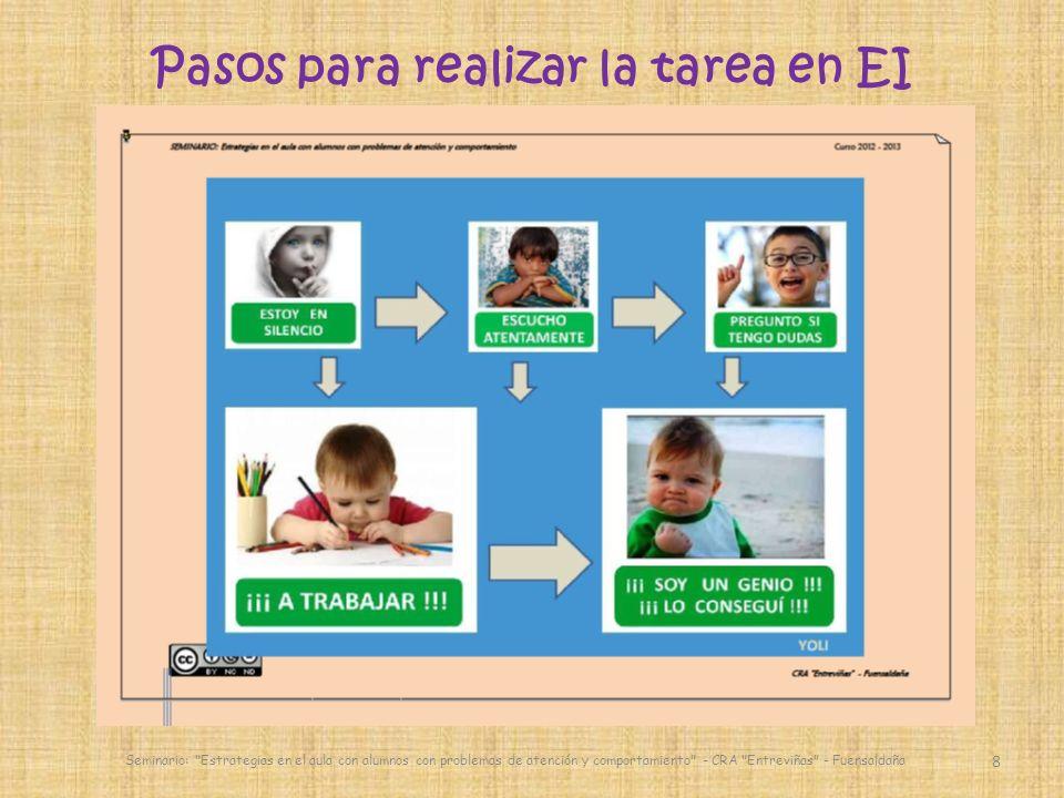 8 Pasos para realizar la tarea en EI Seminario: Estrategias en el aula con alumnos con problemas de atención y comportamiento - CRA Entreviñas - Fuensaldaña