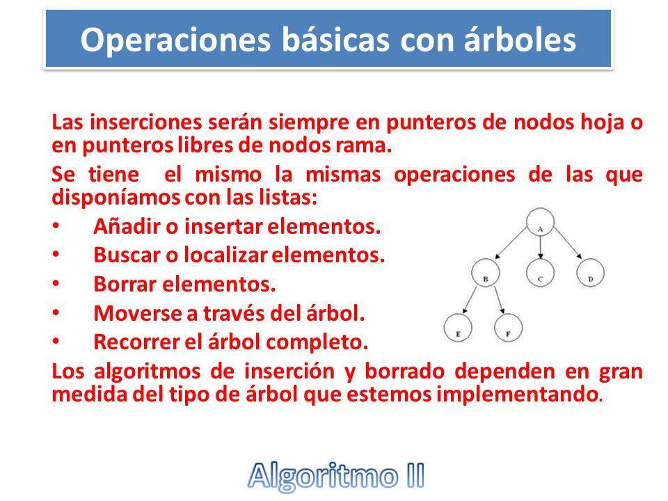 Operaciones básicas con árboles Las inserciones serán siempre en punteros de nodos hoja o en punteros libres de nodos rama. Se tiene el mismo la misma