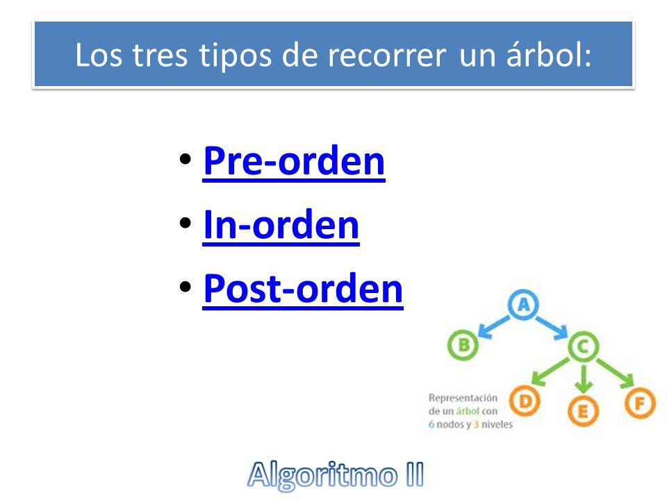 Los tres tipos de recorrer un árbol: Pre-orden In-orden Post-orden