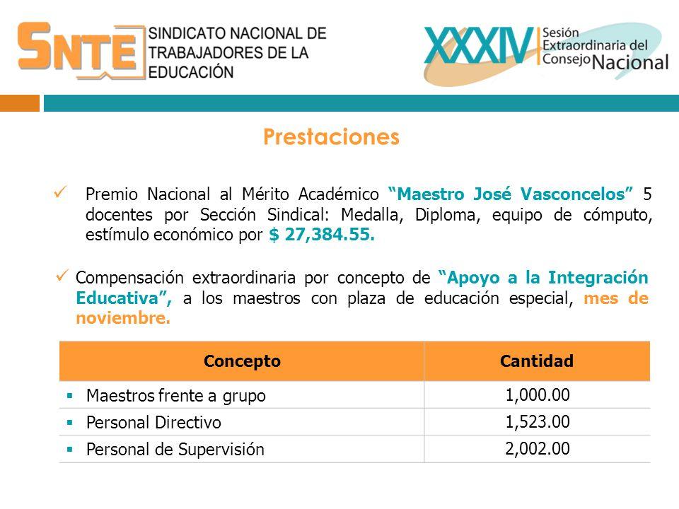 Compensación extraordinaria por concepto de Apoyo a la Integración Educativa, a los maestros con plaza de educación especial, mes de noviembre.