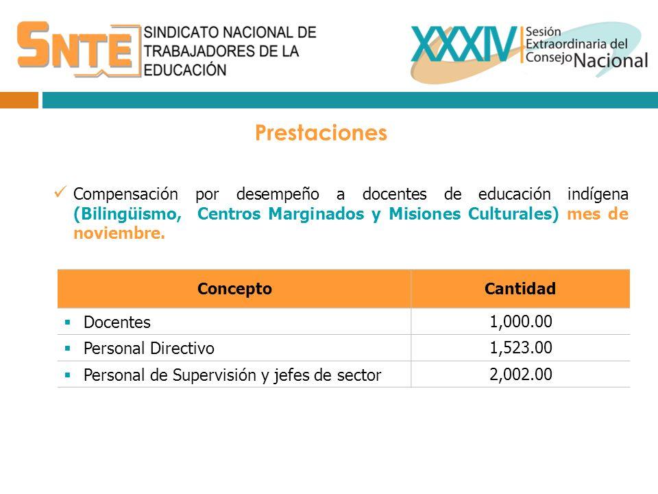 Compensación por desempeño a docentes de educación indígena (Bilingüismo, Centros Marginados y Misiones Culturales) mes de noviembre.
