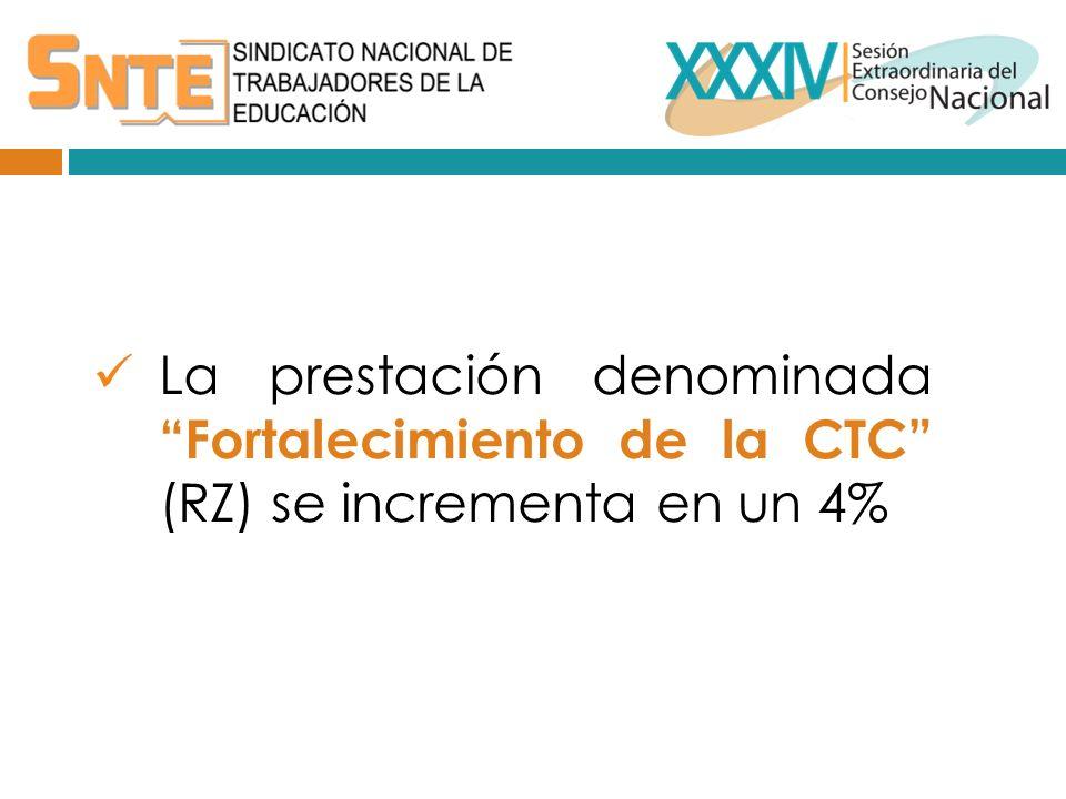 La prestación denominada Fortalecimiento de la CTC (RZ) se incrementa en un 4%
