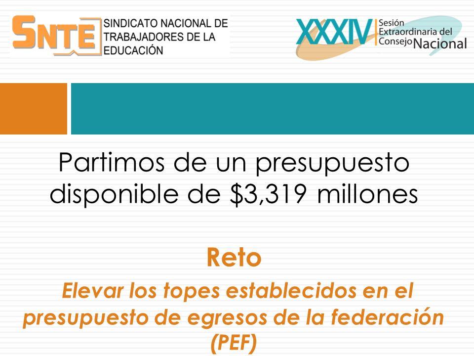 Partimos de un presupuesto disponible de $3,319 millones Reto Elevar los topes establecidos en el presupuesto de egresos de la federación (PEF)