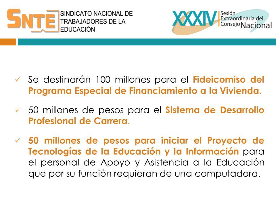 Se destinarán 100 millones para el Fideicomiso del Programa Especial de Financiamiento a la Vivienda.
