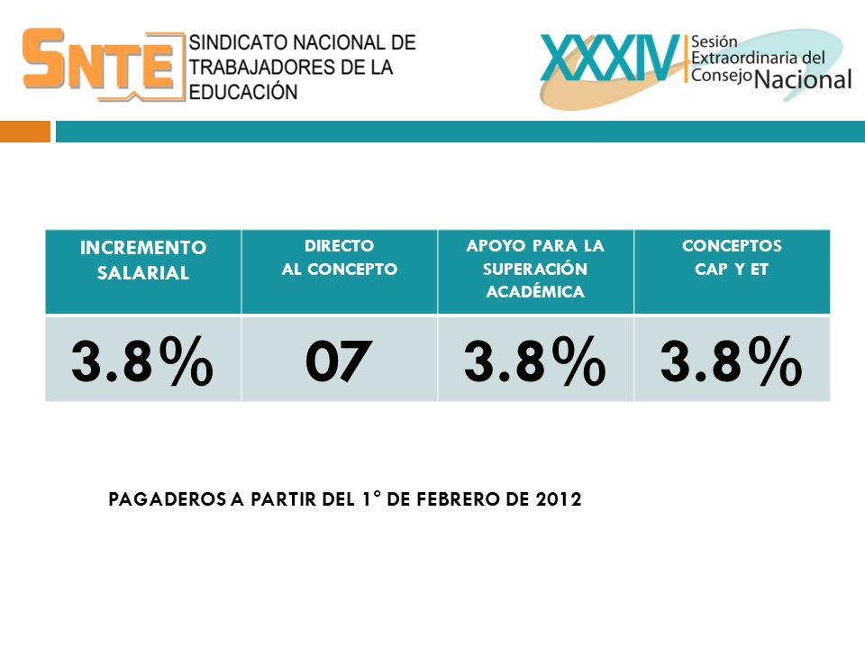 INCREMENTO SALARIAL DIRECTO AL CONCEPTO APOYO PARA LA SUPERACIÓN ACADÉMICA CONCEPTOS CAP Y ET 3.8%073.8% PAGADEROS A PARTIR DEL 1° DE FEBRERO DE 2012