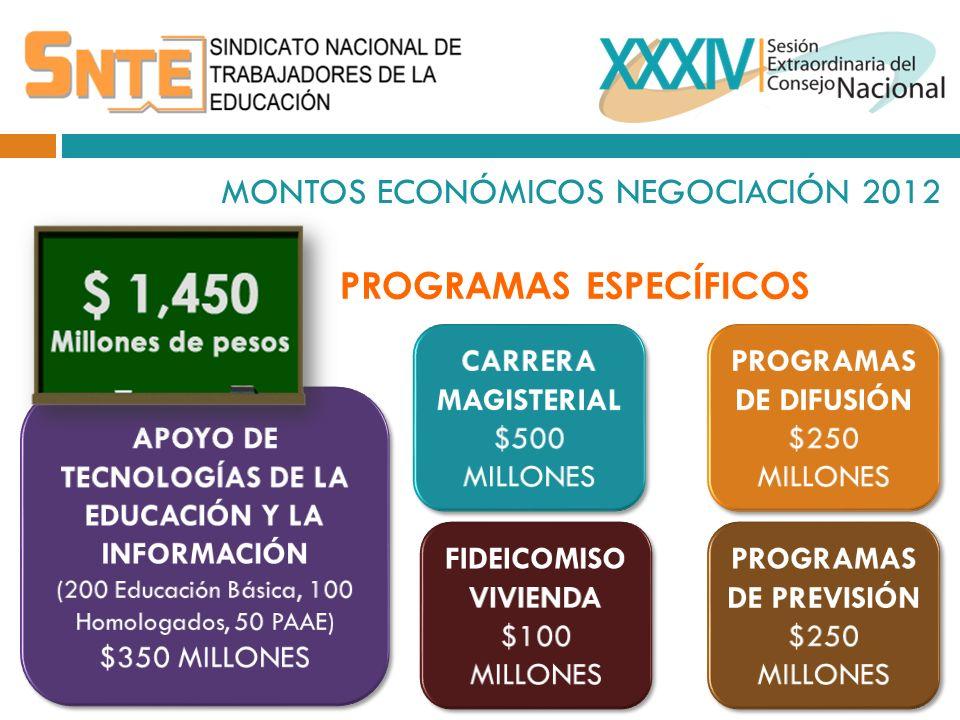 MONTOS ECONÓMICOS NEGOCIACIÓN 2012 PROGRAMAS ESPECÍFICOS CARRERA MAGISTERIAL $500 MILLONES CARRERA MAGISTERIAL $500 MILLONES PROGRAMAS DE DIFUSIÓN $250 MILLONES PROGRAMAS DE DIFUSIÓN $250 MILLONES PROGRAMAS DE PREVISIÓN $250 MILLONES PROGRAMAS DE PREVISIÓN $250 MILLONES FIDEICOMISO VIVIENDA $100 MILLONES FIDEICOMISO VIVIENDA $100 MILLONES APOYO DE TECNOLOGÍAS DE LA EDUCACIÓN Y LA INFORMACIÓN (200 Educación Básica, 100 Homologados, 50 PAAE) $350 MILLONES APOYO DE TECNOLOGÍAS DE LA EDUCACIÓN Y LA INFORMACIÓN (200 Educación Básica, 100 Homologados, 50 PAAE) $350 MILLONES