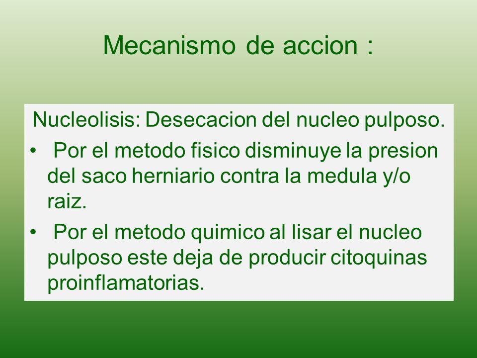 Mecanismo de accion : Nucleolisis: Desecacion del nucleo pulposo. Por el metodo fisico disminuye la presion del saco herniario contra la medula y/o ra