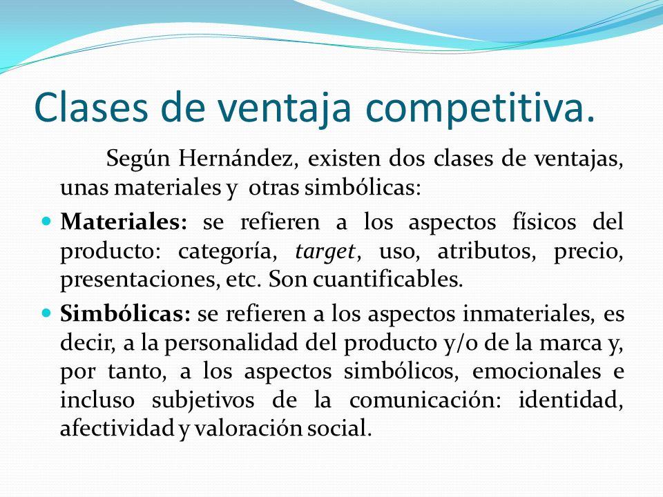 Clases de ventaja competitiva. Según Hernández, existen dos clases de ventajas, unas materiales y otras simbólicas: Materiales: se refieren a los aspe