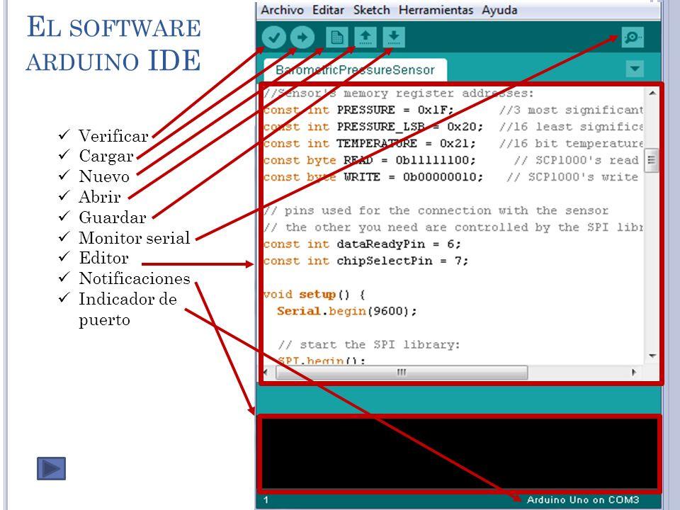 E L SOFTWARE ARDUINO IDE Verificar Cargar Nuevo Abrir Guardar Monitor serial Editor Notificaciones Indicador de puerto