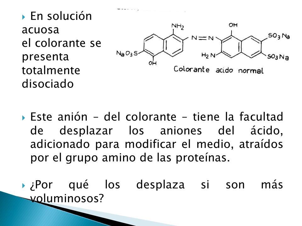 En solución acuosa el colorante se presenta totalmente disociado Este anión – del colorante – tiene la facultad de desplazar los aniones del ácido, ad