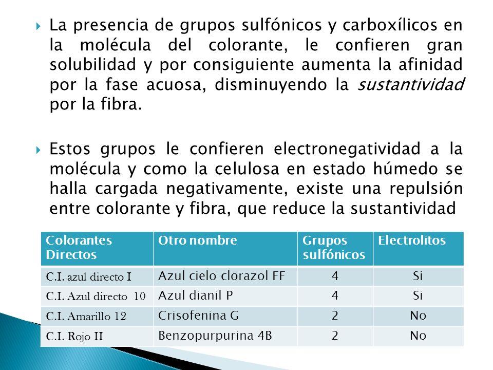 La presencia de grupos sulfónicos y carboxílicos en la molécula del colorante, le confieren gran solubilidad y por consiguiente aumenta la afinidad po