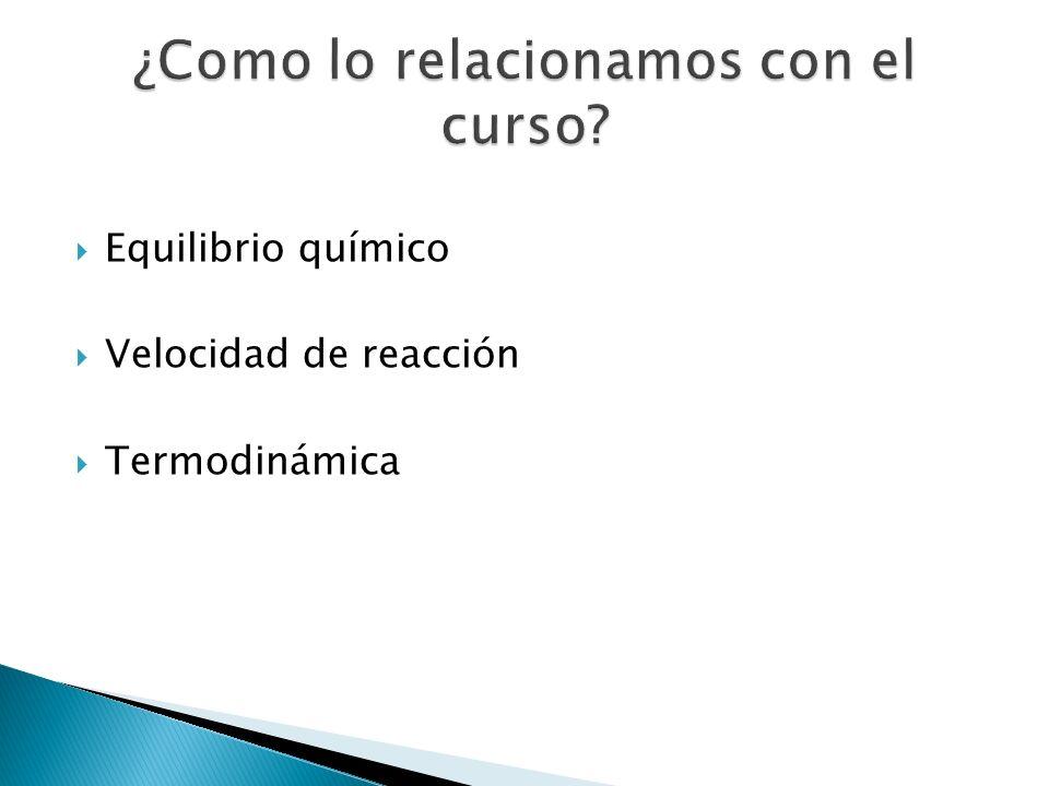 Equilibrio químico Velocidad de reacción Termodinámica