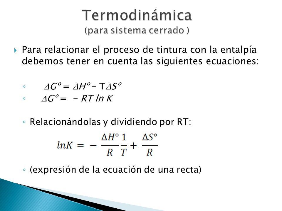 Para relacionar el proceso de tintura con la entalpía debemos tener en cuenta las siguientes ecuaciones: Gº = Hº - T Sº Gº = - RT ln K Relacionándolas