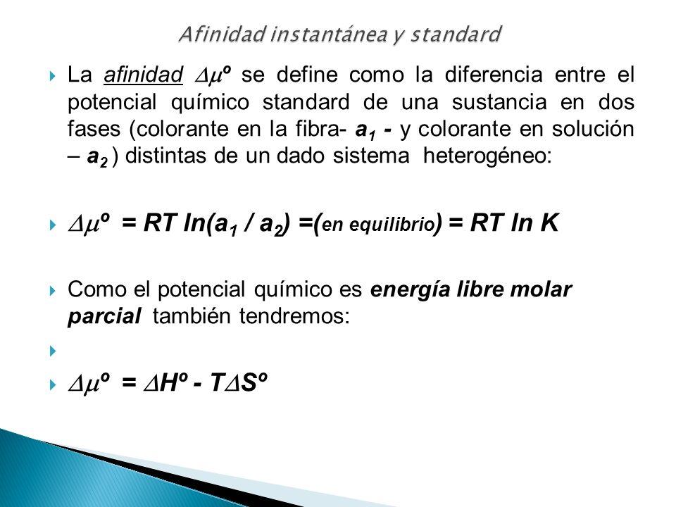 La afinidad º se define como la diferencia entre el potencial químico standard de una sustancia en dos fases (colorante en la fibra- a 1 - y colorante