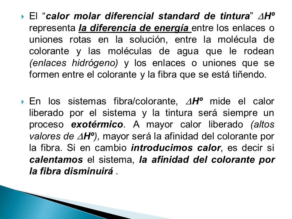 El calor molar diferencial standard de tintura Hº representa la diferencia de energía entre los enlaces o uniones rotas en la solución, entre la moléc