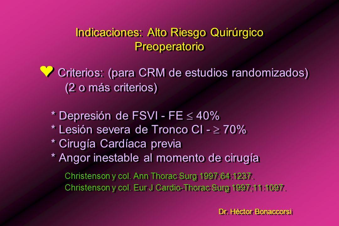 Dr. Héctor Bonaccorsi Indicaciones B) Quirúrgicas Alto Riesgo Quirúrgico Preoperatorio ¤ Puente al Trasplante Cardíaco ¤ Falla Cardíaca a la salida de