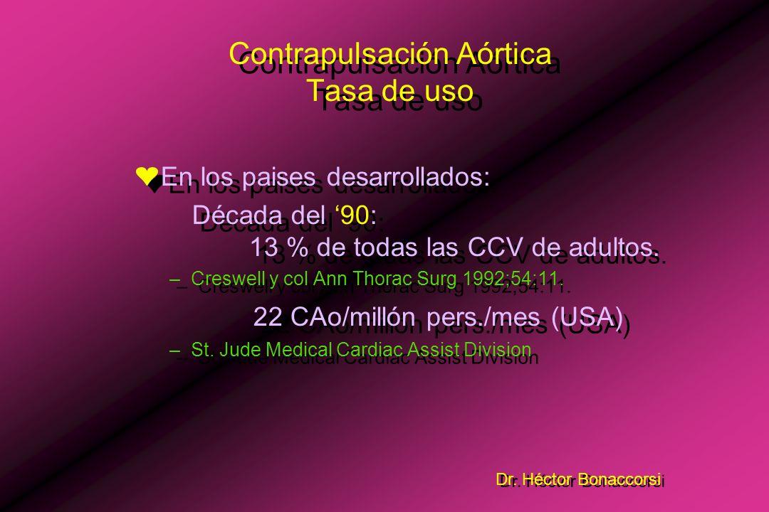 Dr. Héctor Bonaccorsi Tasa de uso ¤Evolución mundial desde sus orígenes: Décadas del 70 y 80:Su uso fue aumentando paulatinamente a medida que 1-Se co