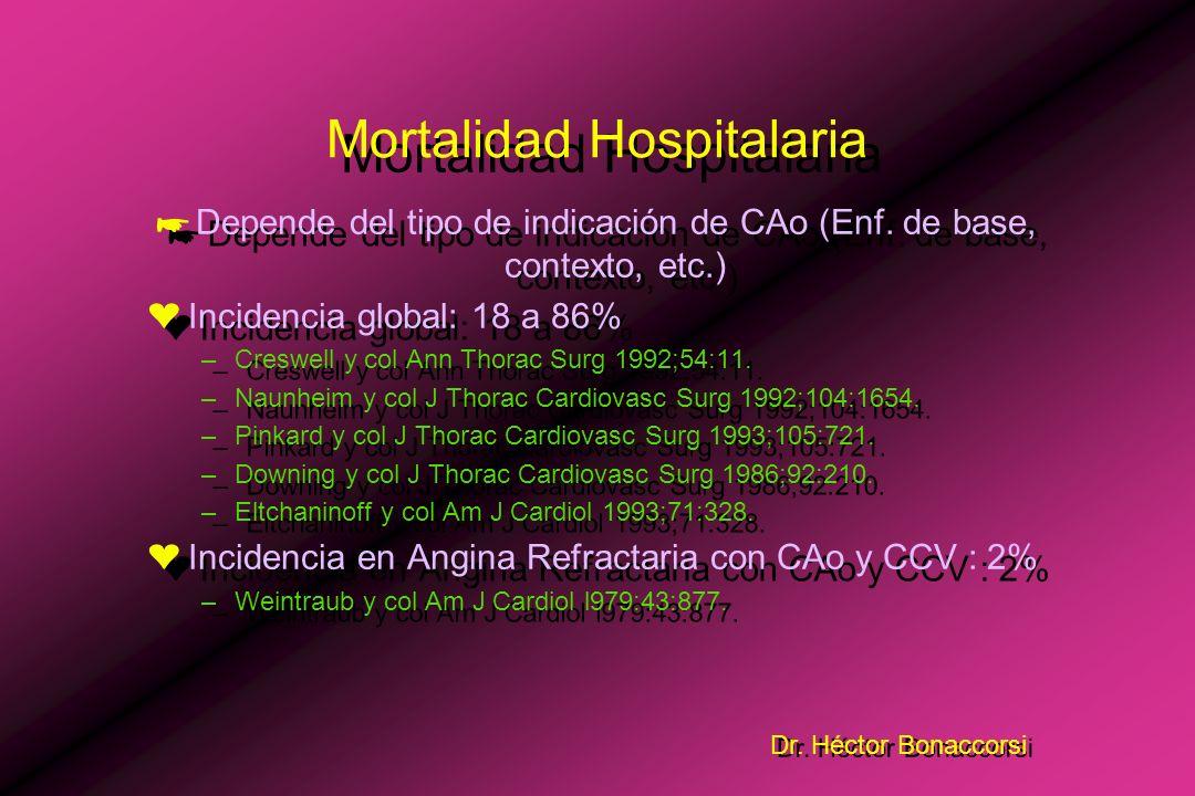 Dr.Héctor Bonaccorsi Tasa de uso ¤En Argentina: 6 % de C.