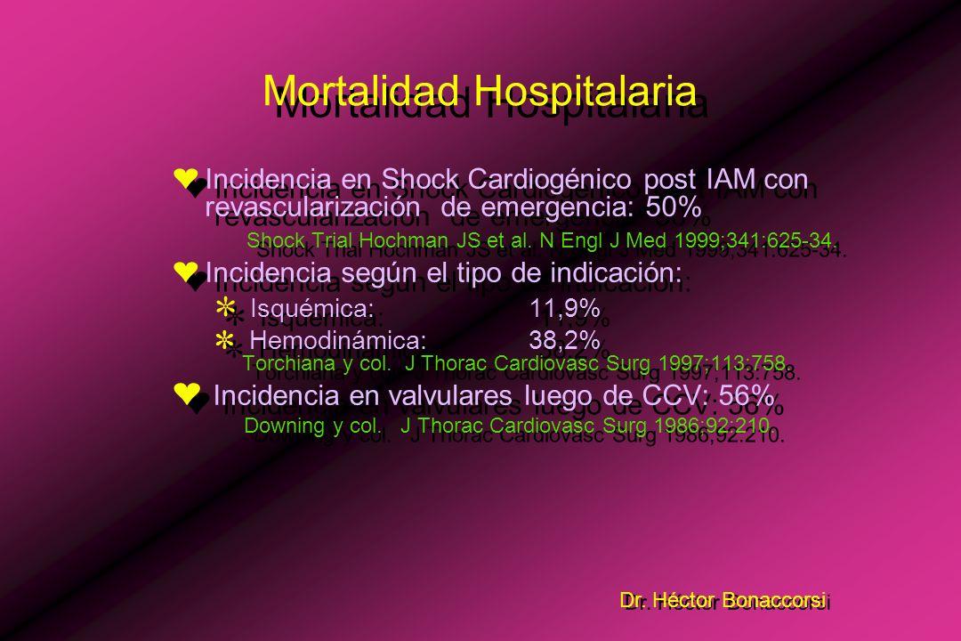 Dr.Héctor Bonaccorsi Mortalidad Hospitalaria *Depende del tipo de indicación de CAo (Enf.