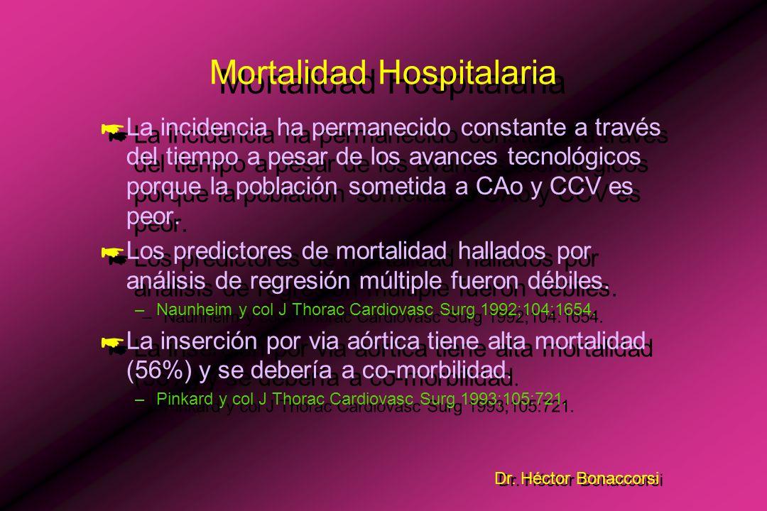 Dr. Héctor Bonaccorsi Mortalidad Hospitalaria Incidencia en Shock Cardiogénico post IAM con revascularización de emergencia: 50% Shock Trial Hochman J