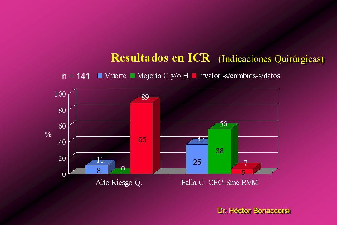 Dr. Héctor Bonaccorsi Mortalidad Hospitalaria *La incidencia ha permanecido constante a través del tiempo a pesar de los avances tecnológicos porque l