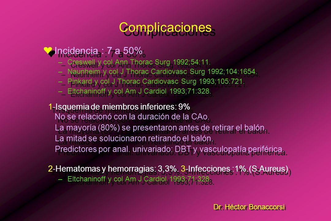 Dr. Héctor Bonaccorsi Complicaciones ¤Isquemia de miembro inferior que puede requerir remoción del balón, cirugía vascular hasta amputación. ¤Hemorrag
