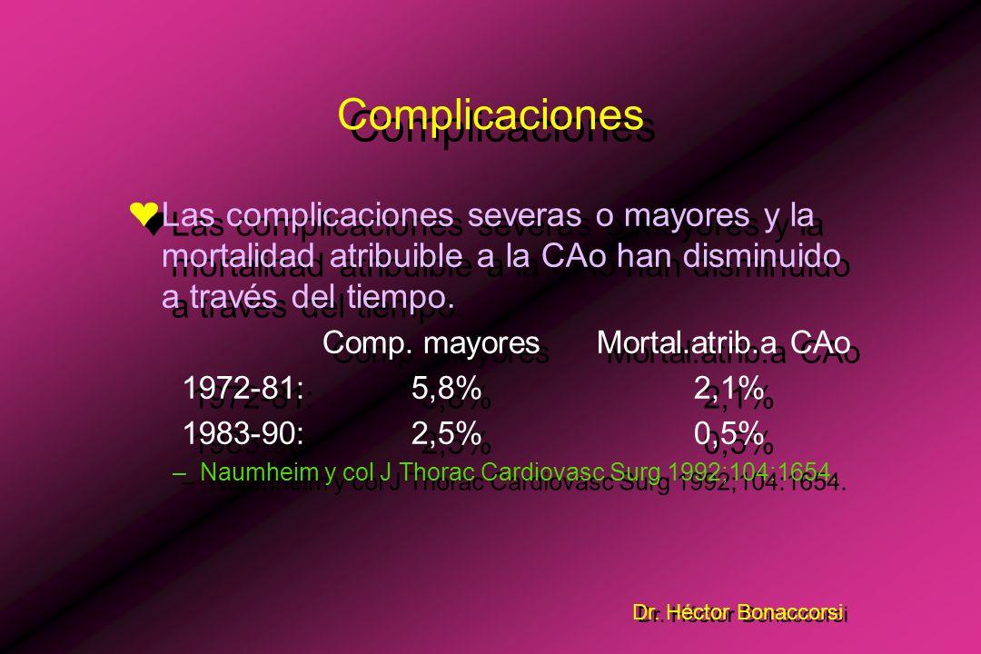Dr. Héctor Bonaccorsi Complicaciones ¤Incidencia : 7 a 50% –Creswell y col Ann Thorac Surg 1992;54:11. –Naunheim y col J Thorac Cardiovasc Surg 1992;1