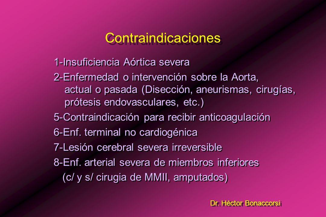 (Indicaciones Médicas y Quirúrgicas) 7/195 2/207 12/207