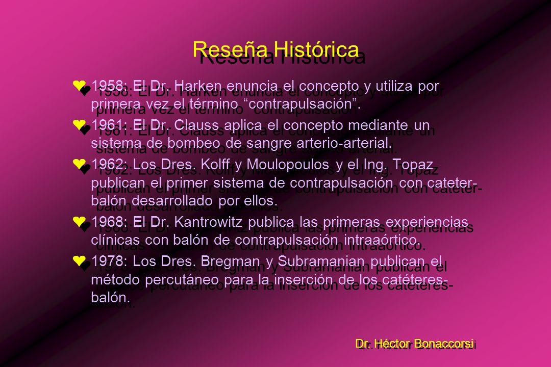 Dr. Héctor Bonaccorsi Contrapulsación Intraaórtica