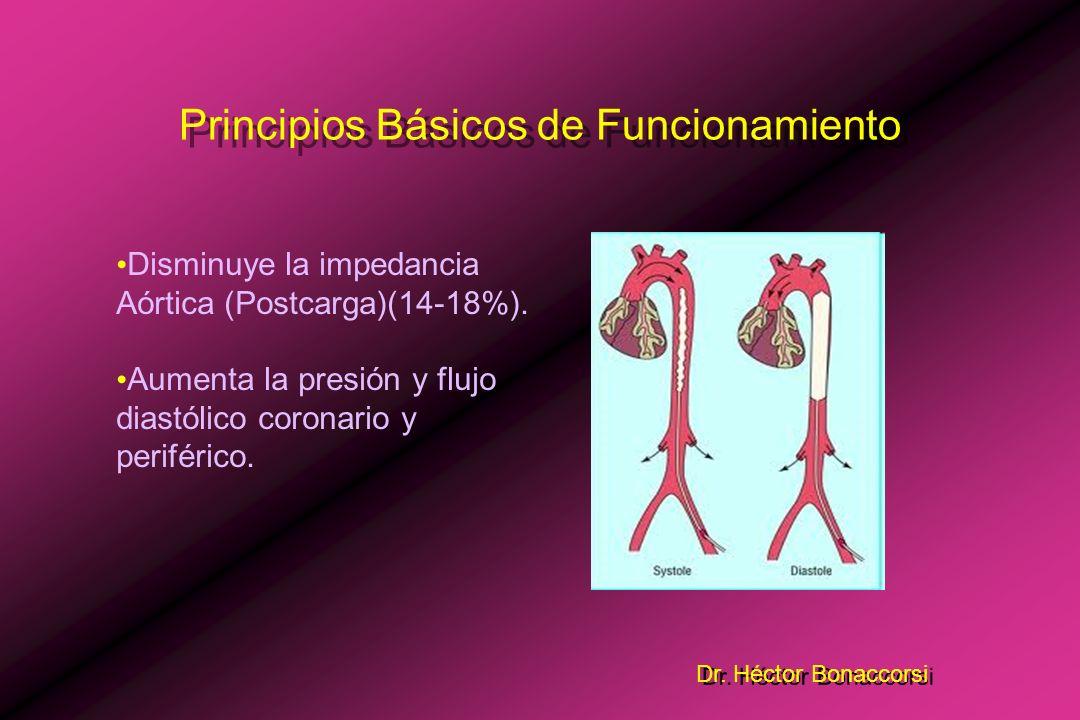 Dr.Héctor Bonaccorsi Técnicas de Inserción ¤Quirúrgicas : 1-Femoral 2-Arco Aórtico 3-Art.