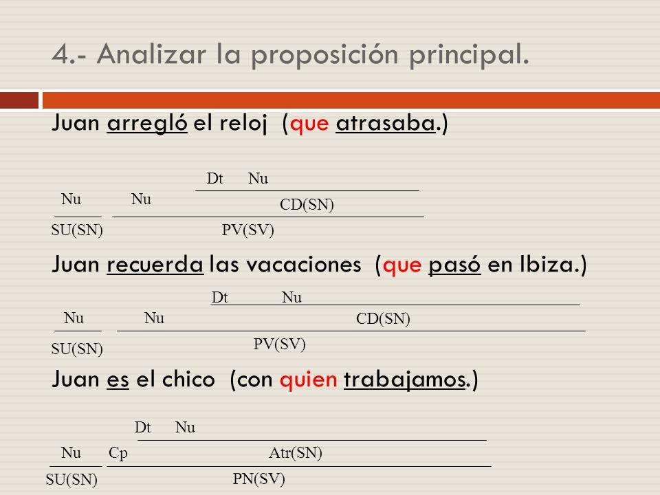 5.- Identificar el antecedente y comprobar que la proposición subordinada desempeña la función de CN del antecedente.